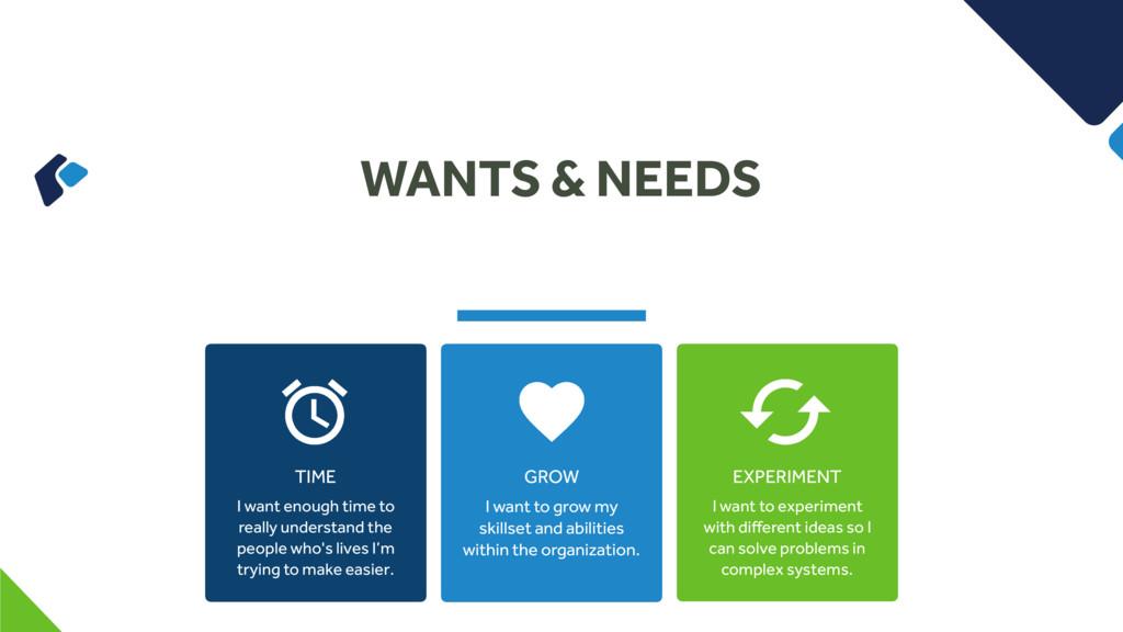 WANTS & NEEDS GROW I want to grow my skillset a...