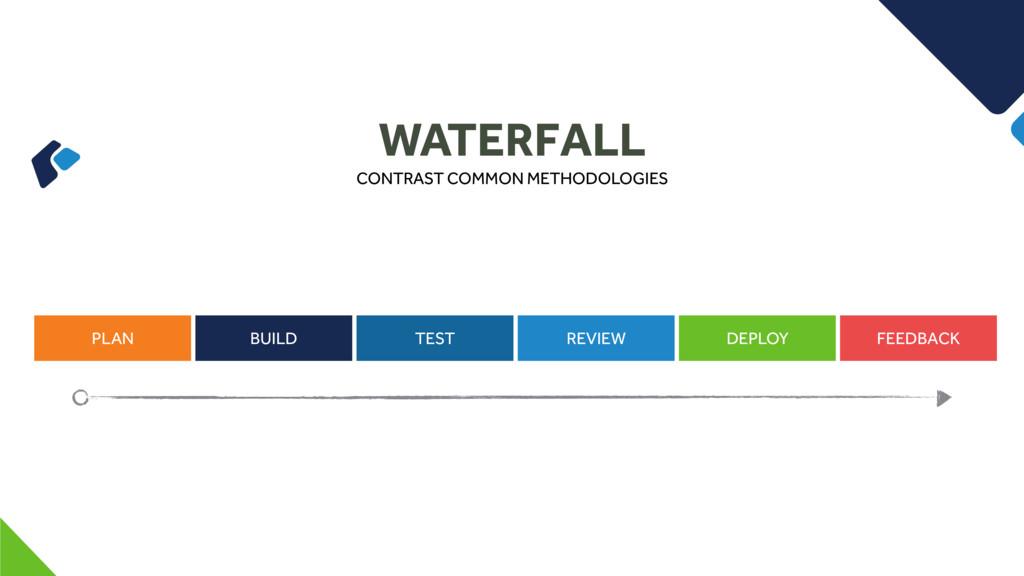 WATERFALL CONTRAST COMMON METHODOLOGIES PLAN BU...