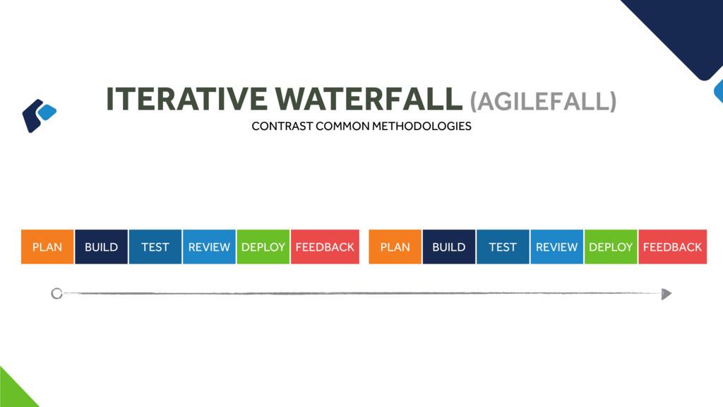 ITERATIVE WATERFALL (AGILEFALL) CONTRAST COMMON...