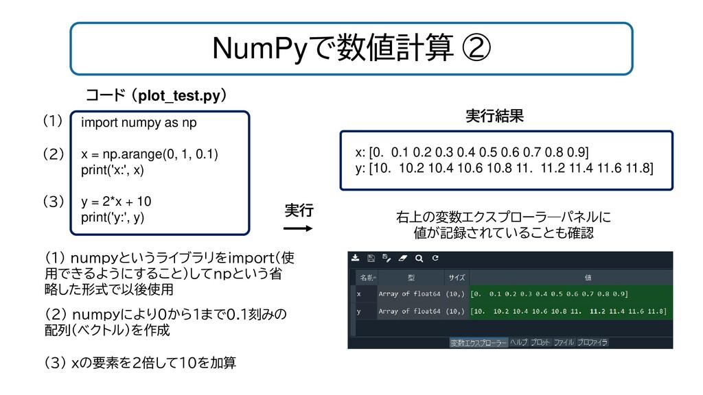 NumPyで数値計算 ② import numpy as np x = np.arange(0...