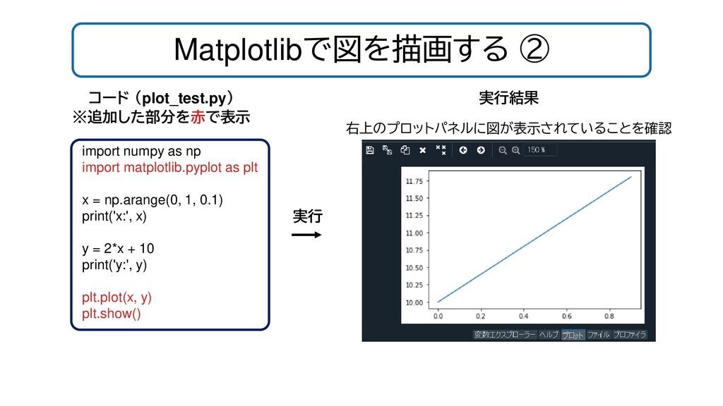 Matplotlibで図を描画する ② import numpy as np import m...