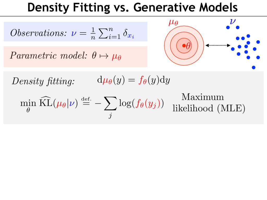 Density Fitting vs. Generative Models Parametri...