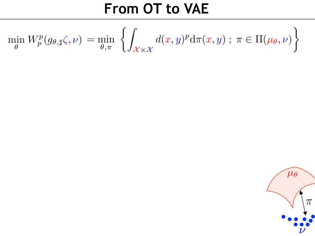 From OT to VAE min ✓ Wp p (g✓,]⇣, ⌫) µ✓ ⇡ = min...