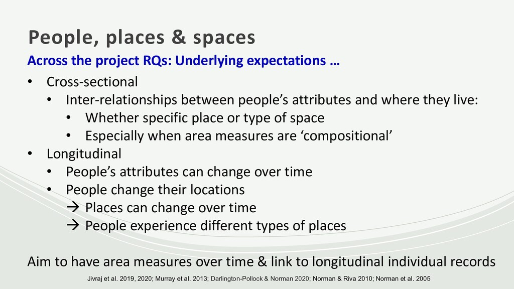 People, places & spaces Across the project RQs:...