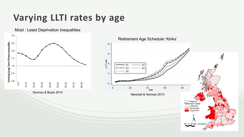 Varying LLTI rates by age Most : Least Deprivat...