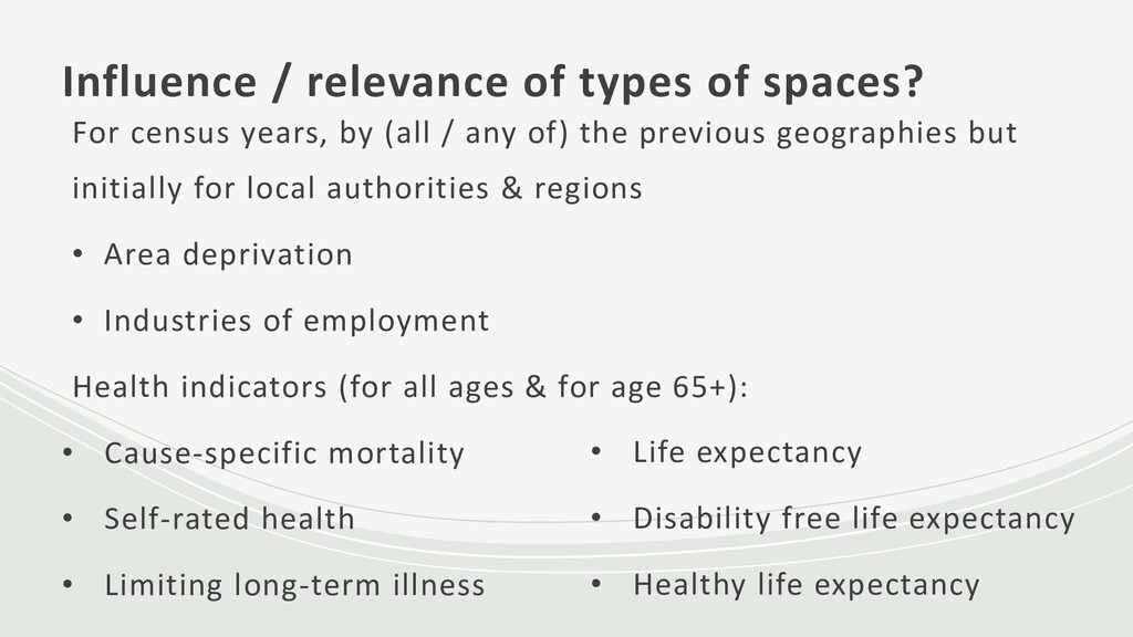Influence / relevance of types of spaces? For c...