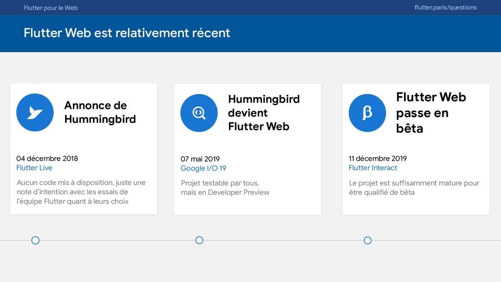Flutter pour le Web flutter.paris/questions Flu...