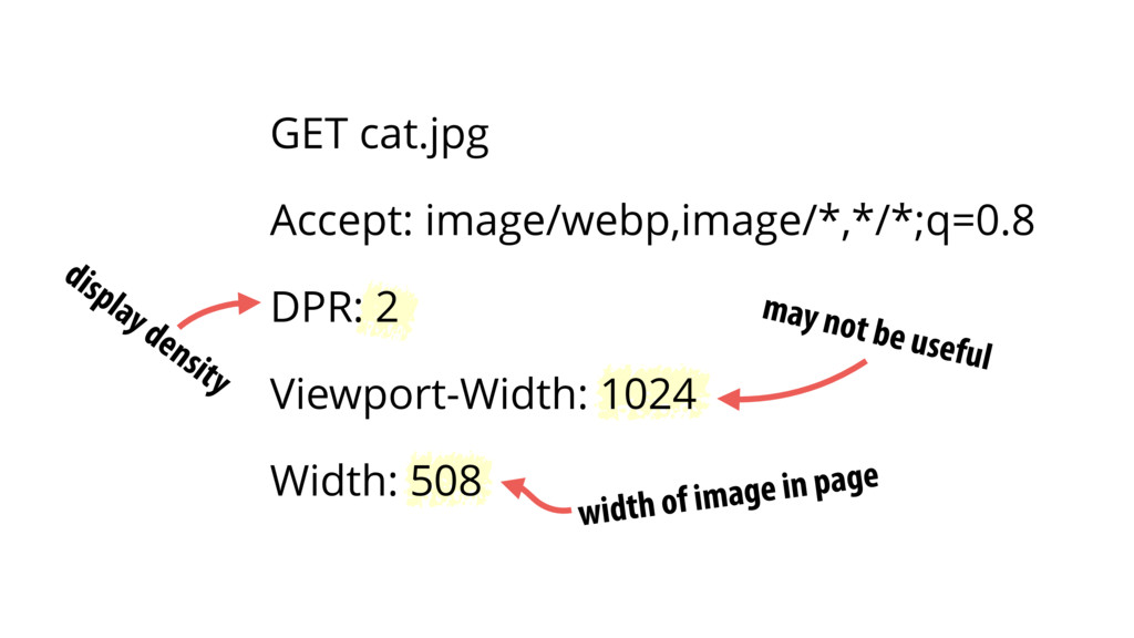 display density width of image in page may not ...