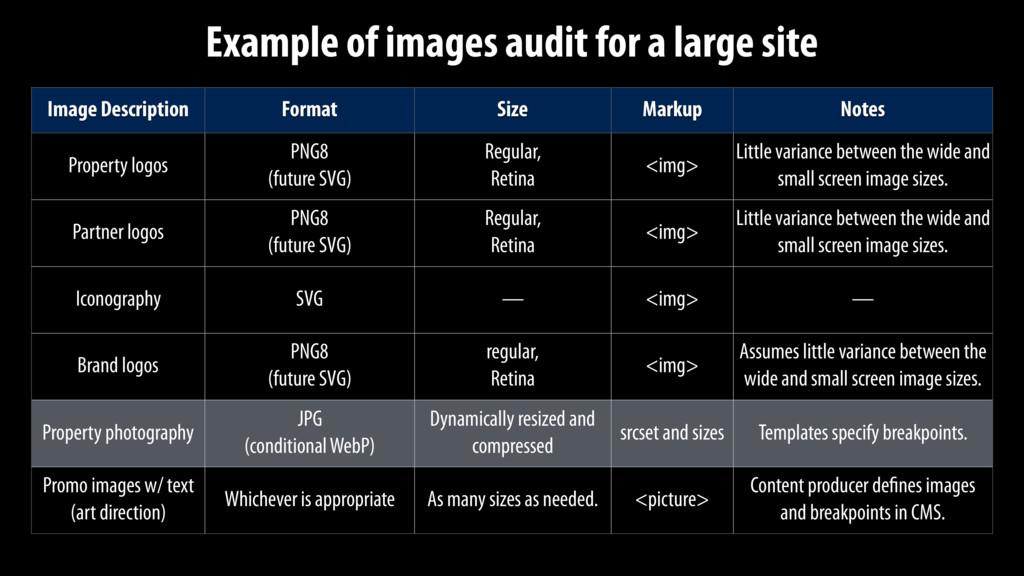 Image Description Format Size Markup Notes Prop...