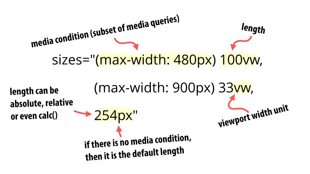 media condition (subset of media queries) lengt...