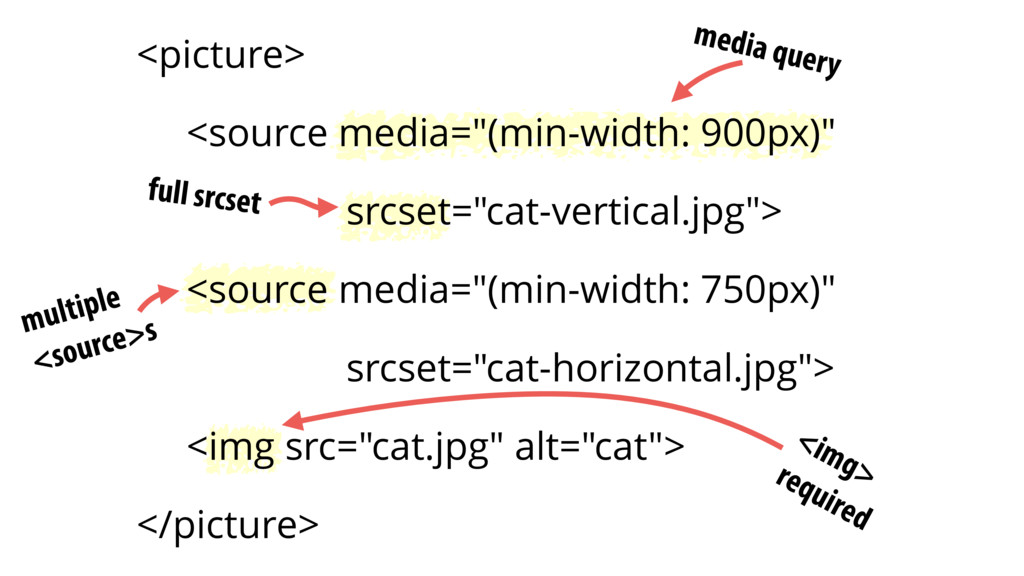 "<picture> <source media=""(min-width: 900px)"" sr..."