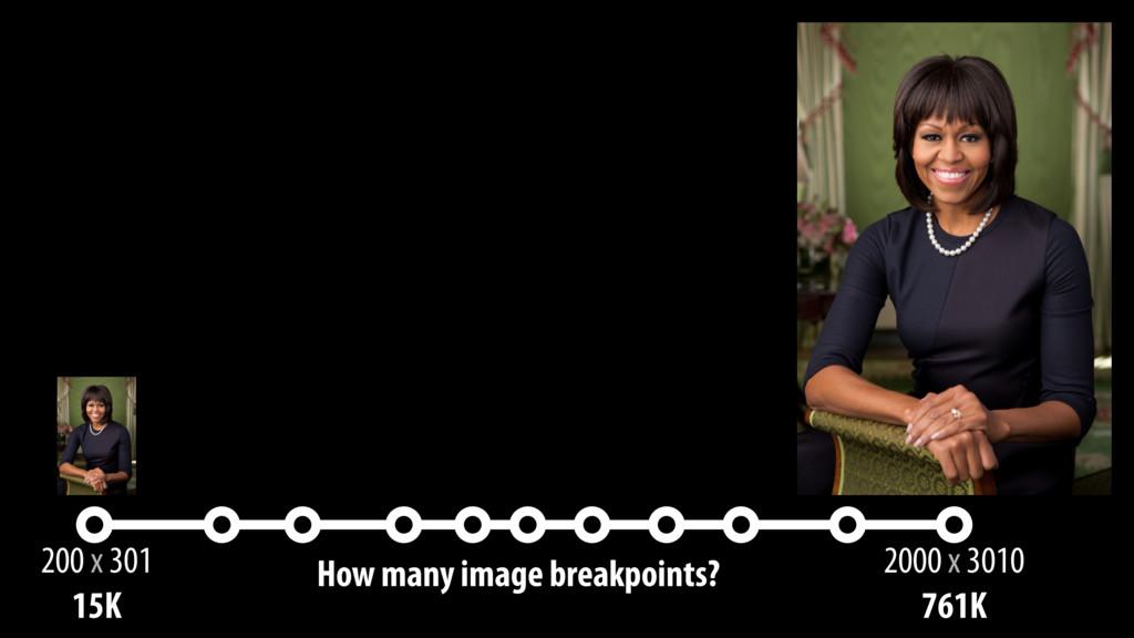 2000 x 3010 761K 200 x 301 15K How many image b...