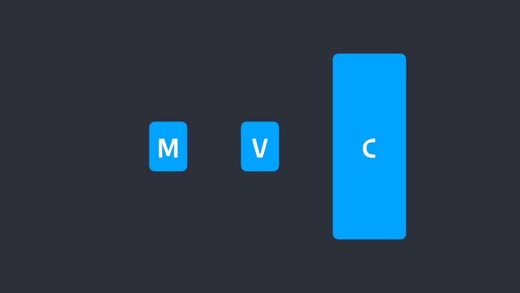 M C V