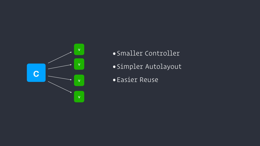 c v v v v •Smaller Controller •Simpler Autolayo...