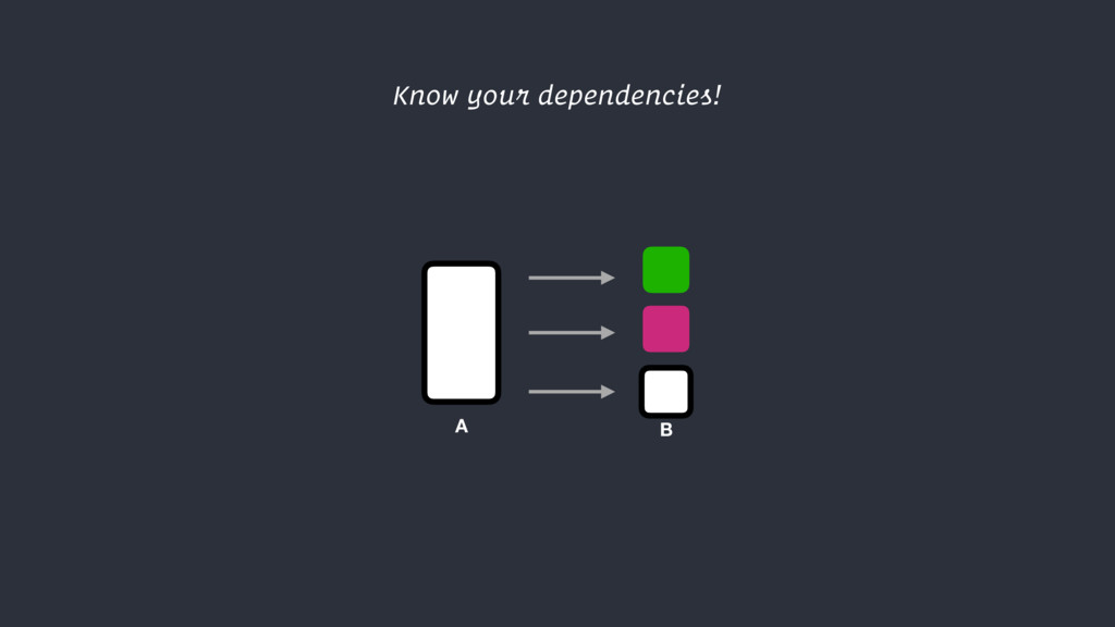 A B Know your dependencies!
