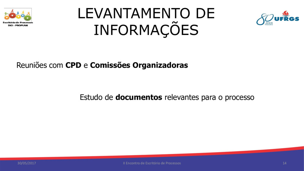 LEVANTAMENTO DE INFORMAÇÕES 30/05/2017 II Encon...