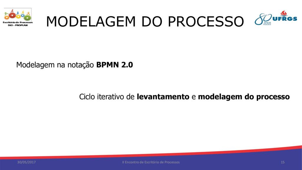 MODELAGEM DO PROCESSO 30/05/2017 II Encontro de...