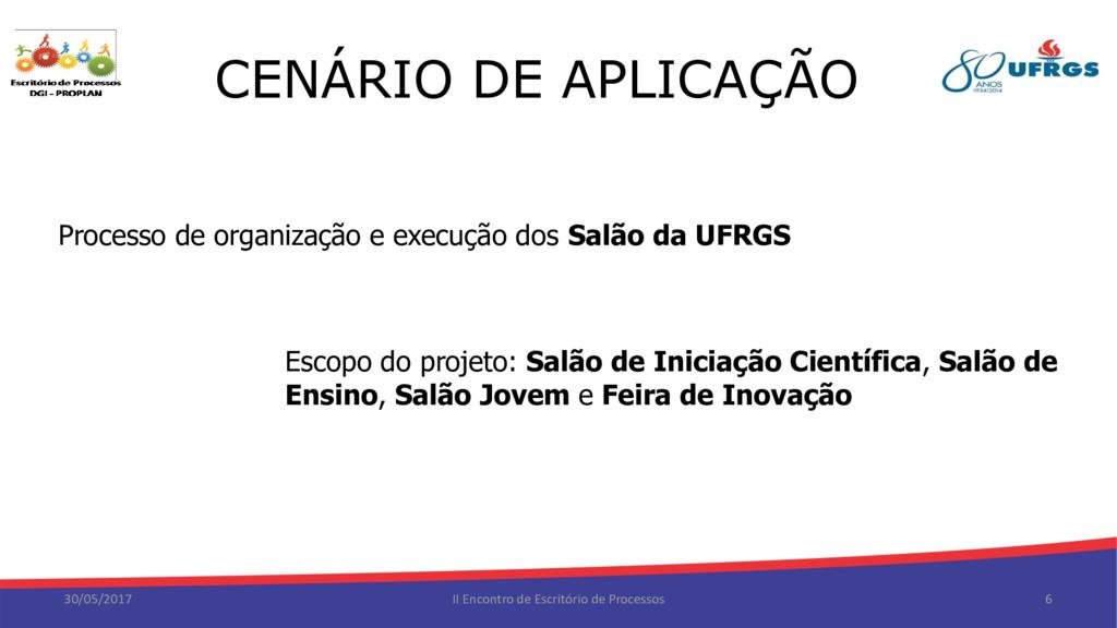 CENÁRIO DE APLICAÇÃO 30/05/2017 II Encontro de ...