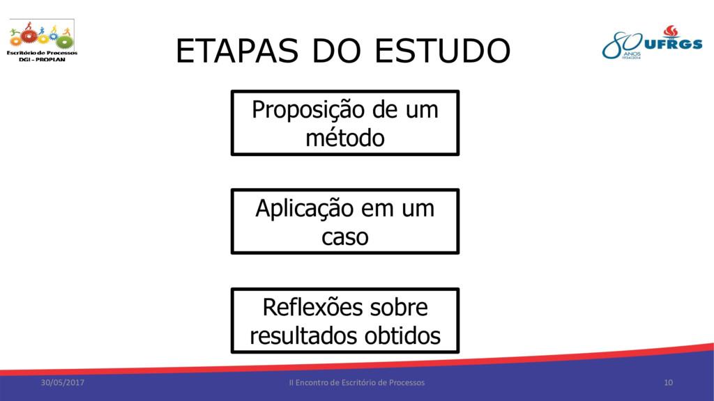 ETAPAS DO ESTUDO 30/05/2017 II Encontro de Escr...
