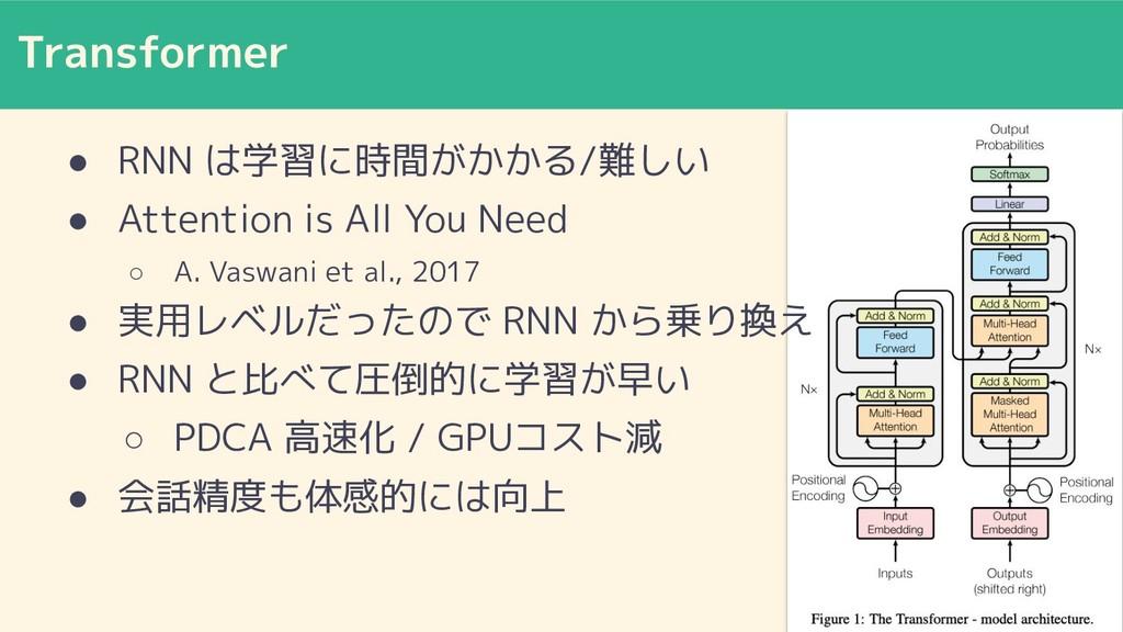 Transformer ● RNN は学習に時間がかかる/難しい ● Attention is...
