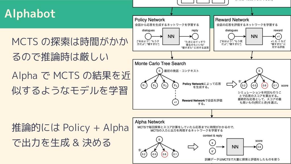 Alphabot MCTS の探索は時間がかか るので推論時は厳しい Alpha で MCTS...