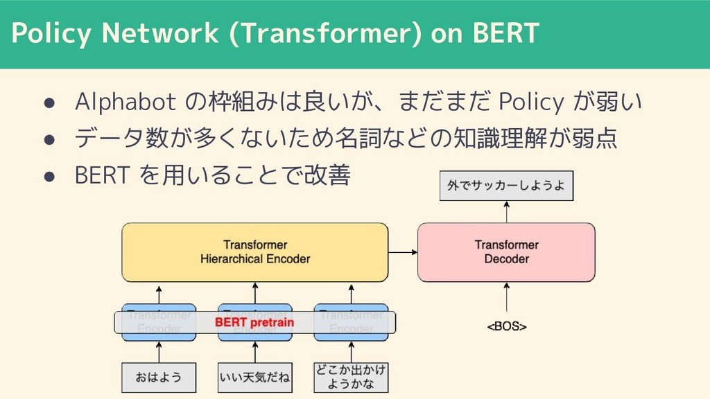 Policy Network (Transformer) on BERT ● Alphabot...