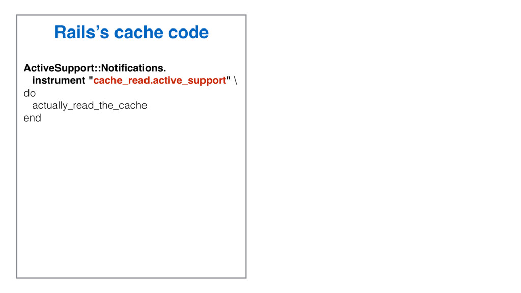"""ActiveSupport::Notifications. instrument """"cache_..."""