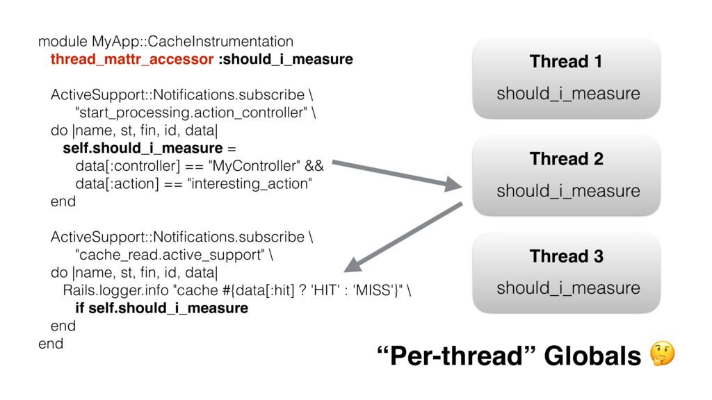 module MyApp::CacheInstrumentation thread_mattr...