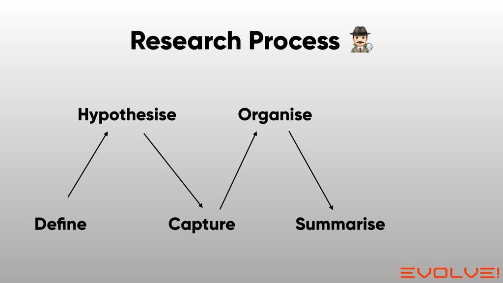 Summarise Organise Capture Hypothesise Define Re...