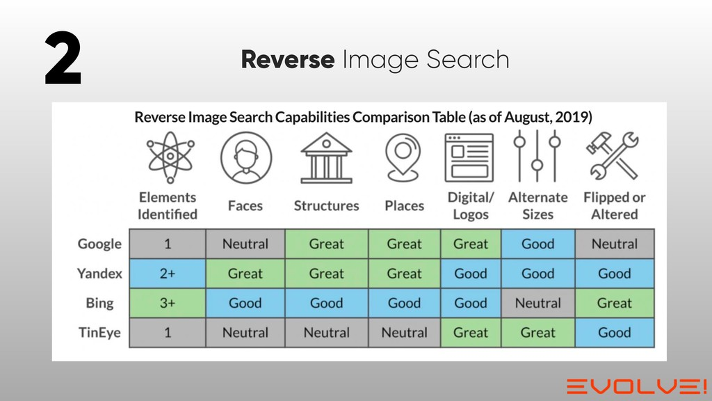 2 Reverse Image Search