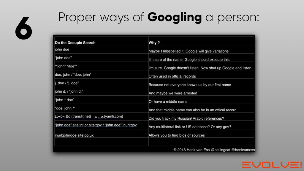 Proper ways of Googling a person: 6
