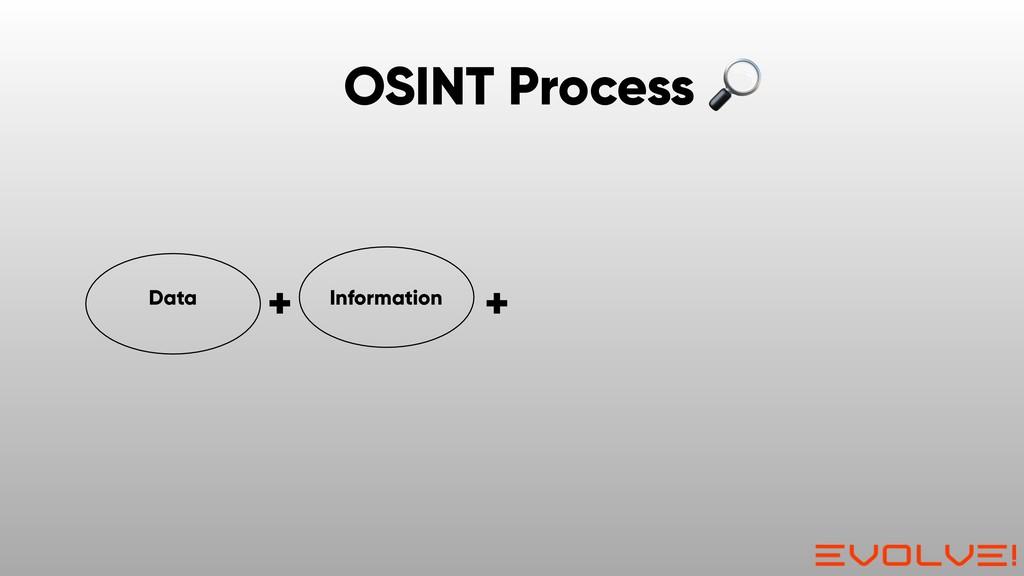 Information + Data + OSINT Process