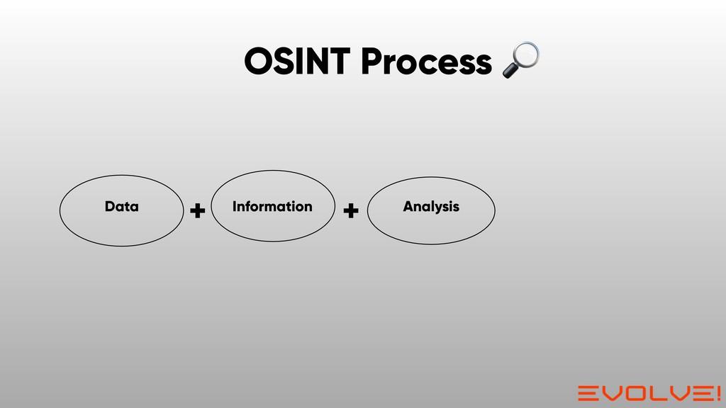 Analysis Information + Data + OSINT Process