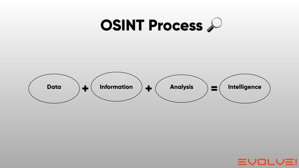 Intelligence = Analysis Information + Data + OS...