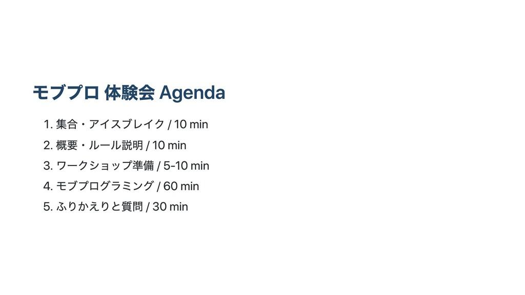 モブプロ 体験会 Agenda . 集合・アイスブレイク / 10 min . 概要・ルール説...