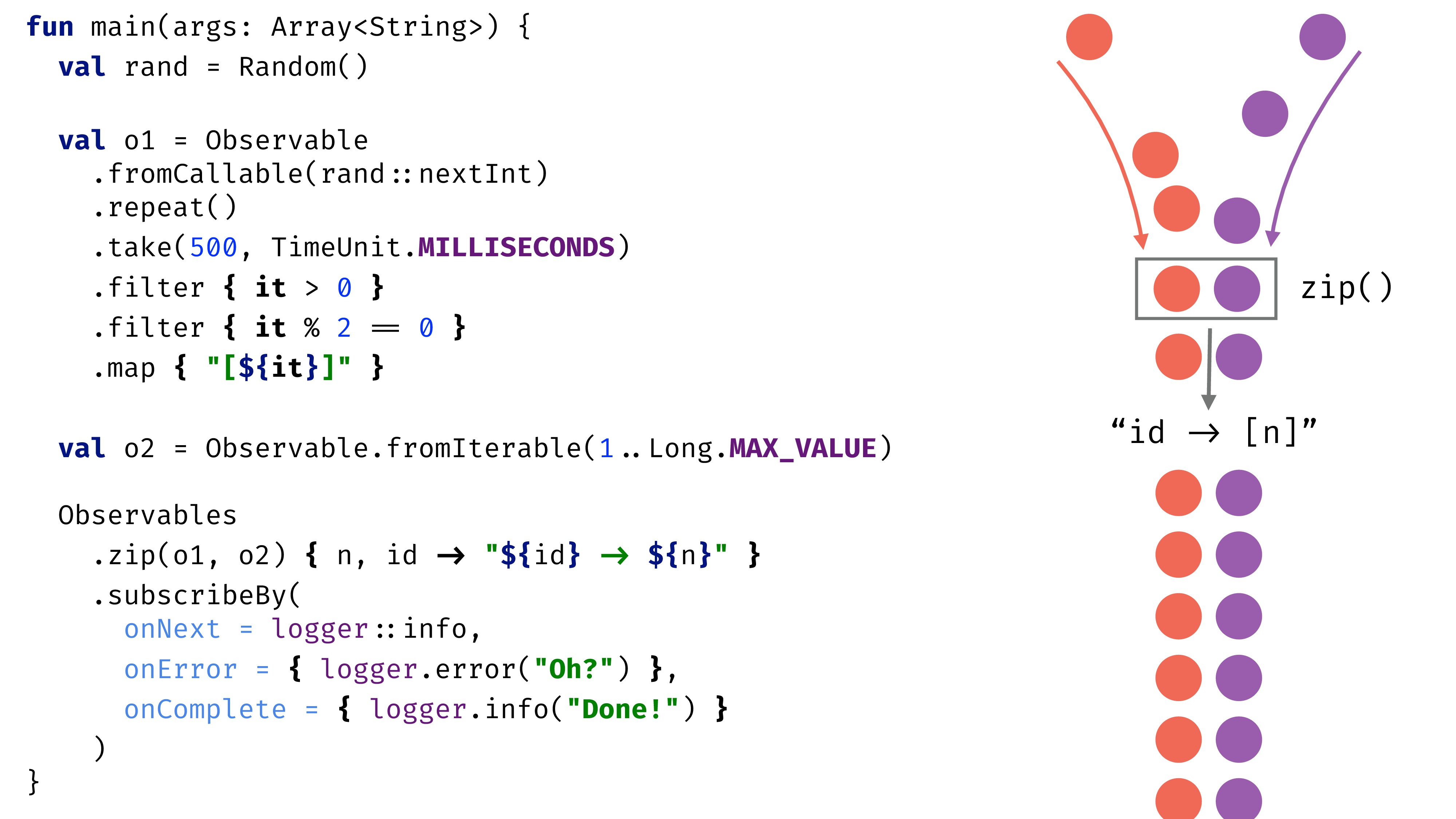 fun main(args: Array<String>) { val rand = Rand...