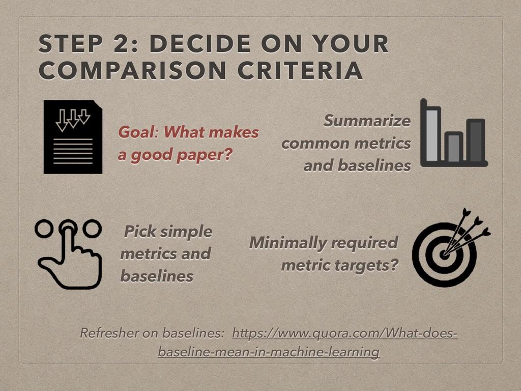 STEP 2: DECIDE ON YOUR COMPARISON CRITERIA Summ...
