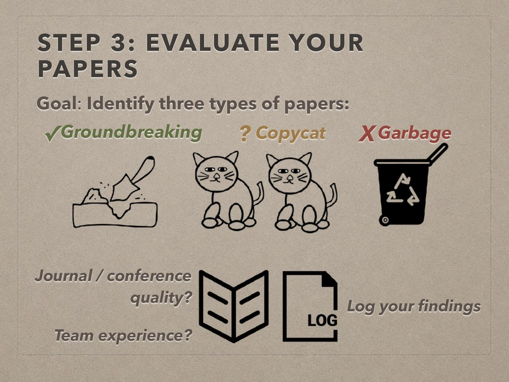 STEP 3: EVALUATE YOUR PAPERS ✓Groundbreaking ? ...