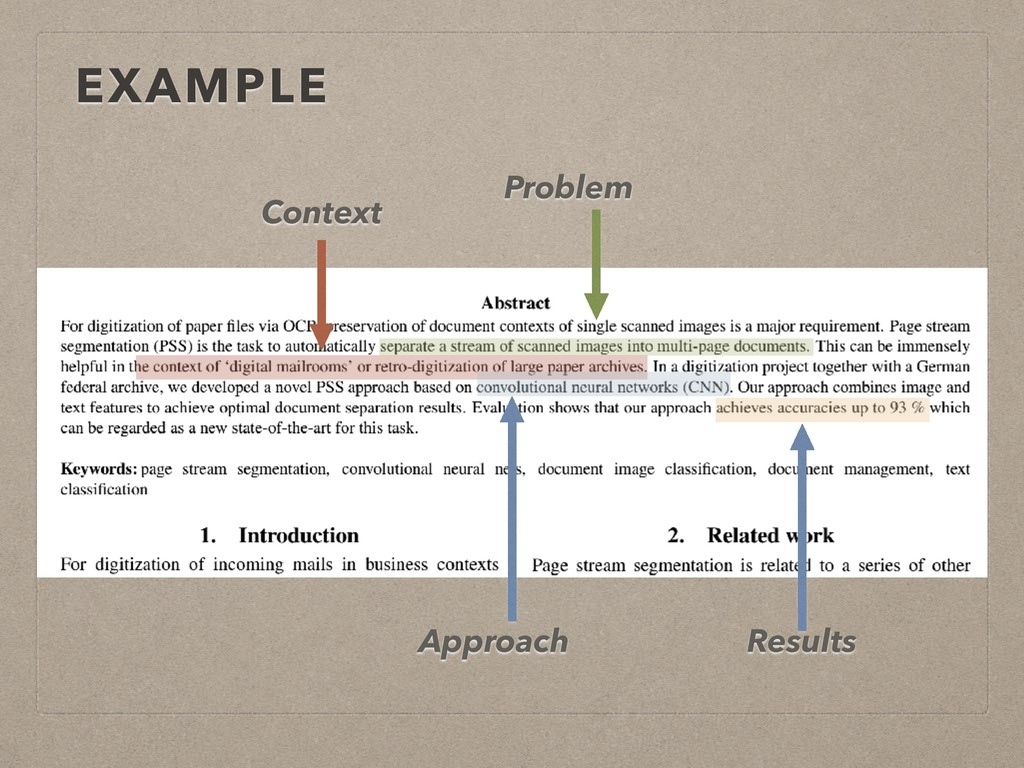 EXAMPLE Problem Context Approach Results