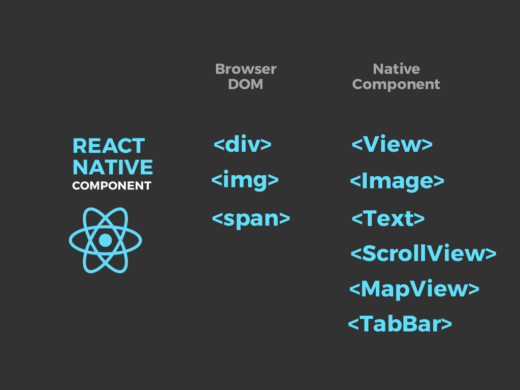 REACT NATIVE COMPONENT <div> <View> Browser DOM...