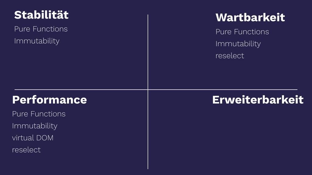 Wartbarkeit Pure Functions Immutability reselec...