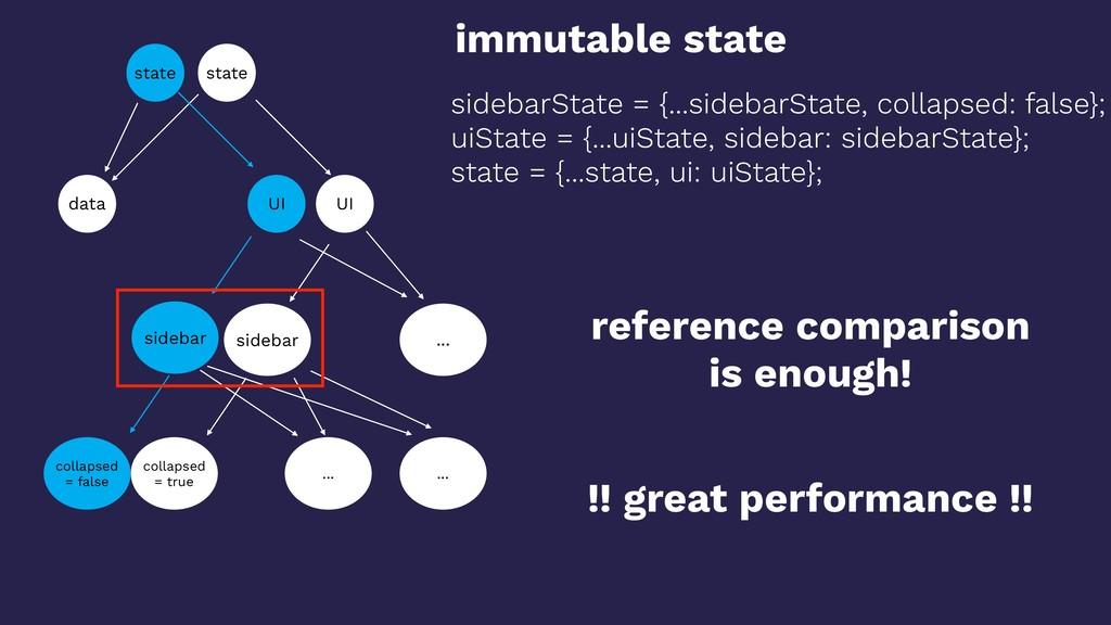 state data UI sidebar collapsed = true ... ... ...