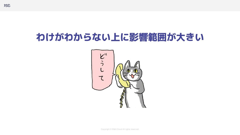 Copyright © M&A Cloud All rights reserved. わけがわ...