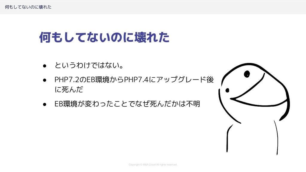 Copyright © M&A Cloud All rights reserved. 何もして...