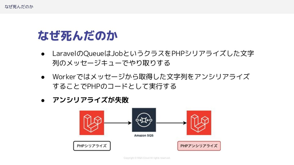 Copyright © M&A Cloud All rights reserved. なぜ死ん...