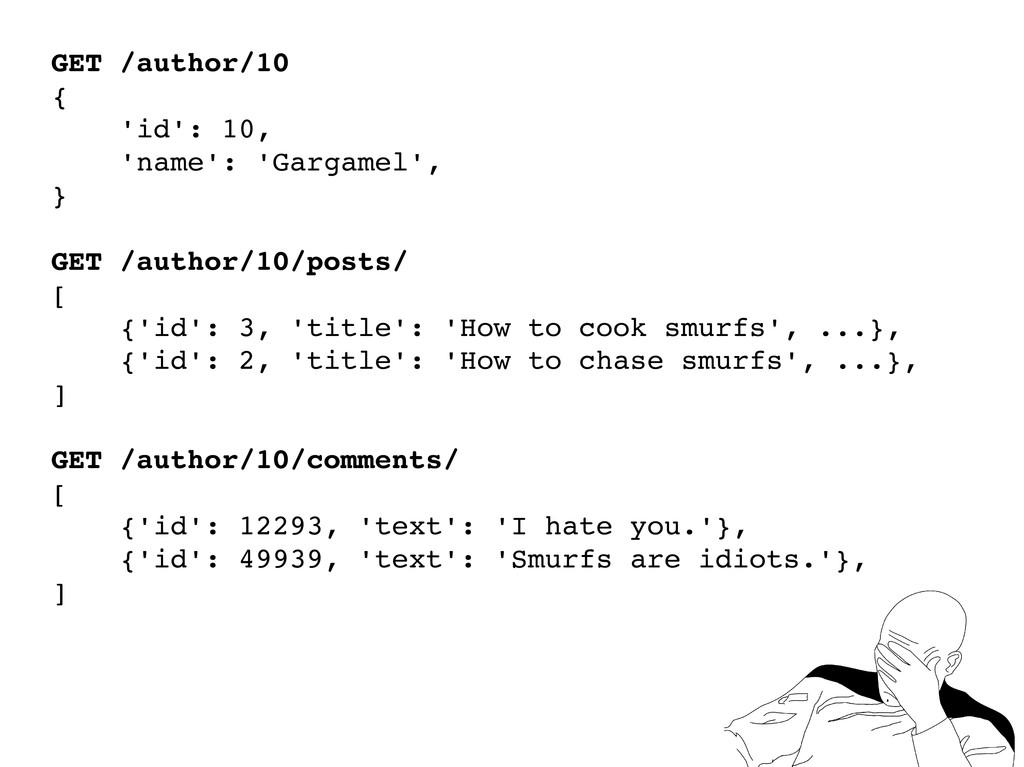 GET /author/10 { 'id': 10, 'name': 'Gargamel', ...
