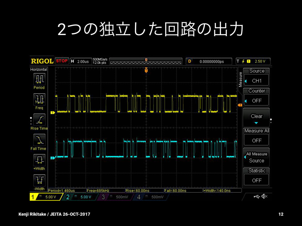 2ͭͷಠཱͨ͠ճ࿏ͷग़ྗ Kenji Rikitake / JEITA 26-OCT-2017...