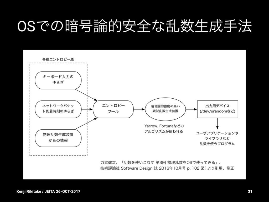 OSͰͷ҉߸త҆શͳཚੜख๏ Kenji Rikitake / JEITA 26-OCT...