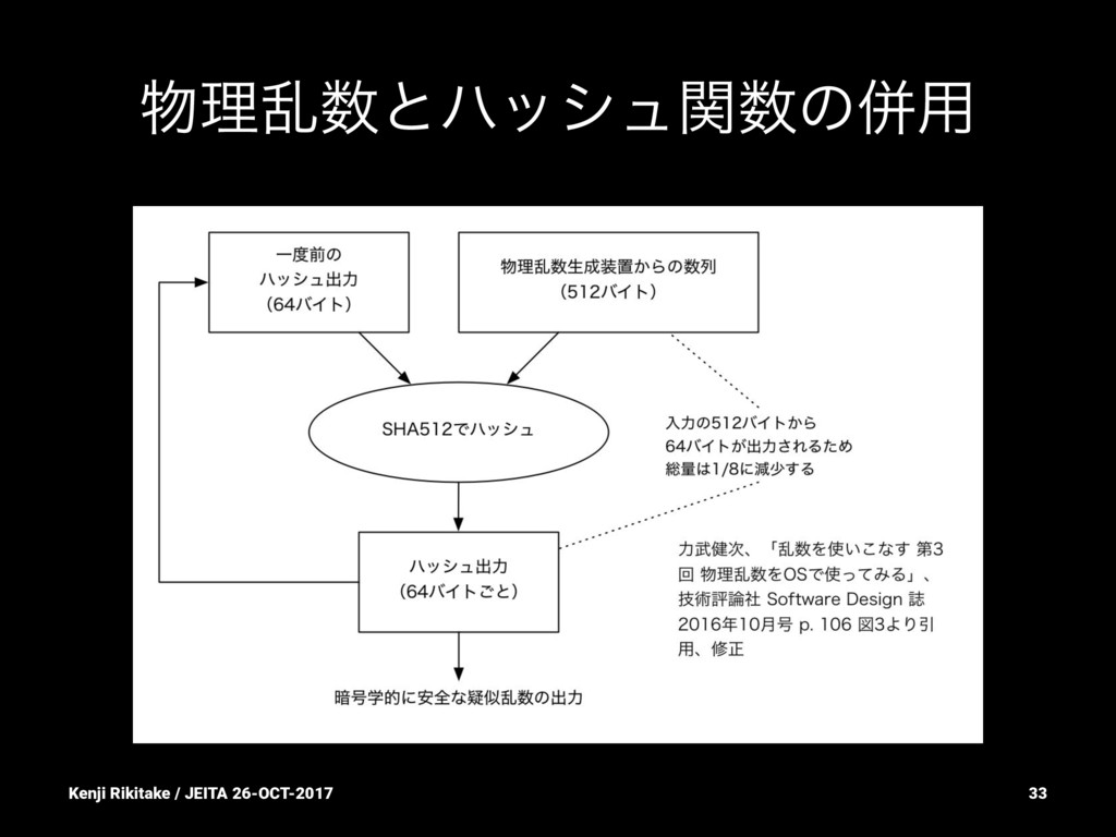 ཧཚͱϋογϡؔͷซ༻ Kenji Rikitake / JEITA 26-OCT-20...