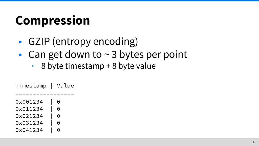 Compression • GZIP (entropy encoding) • Can get...